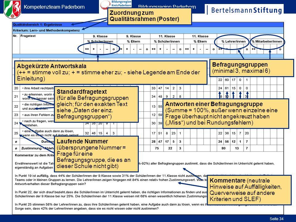 Zuordnung zum Qualitätsrahmen (Poster)