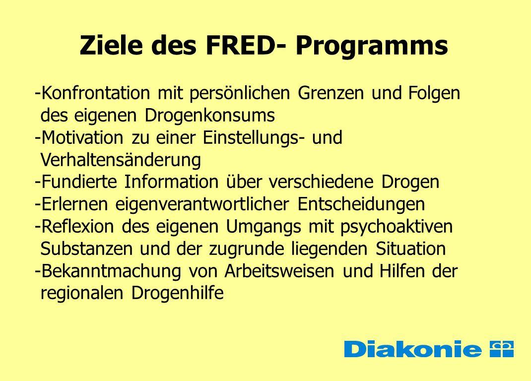 Ziele des FRED- Programms
