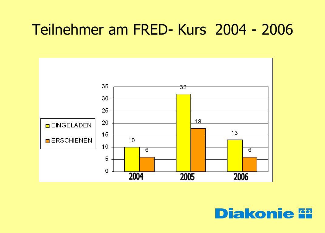 Teilnehmer am FRED- Kurs 2004 - 2006
