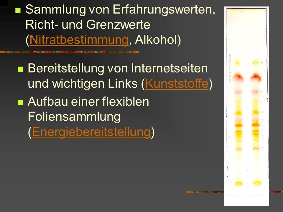 Sammlung von Erfahrungswerten, Richt- und Grenzwerte (Nitratbestimmung, Alkohol)