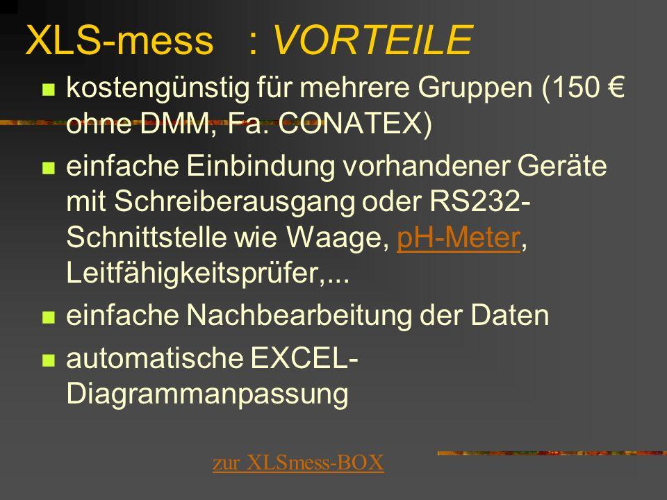 XLS-mess : VORTEILE kostengünstig für mehrere Gruppen (150 € ohne DMM, Fa. CONATEX)
