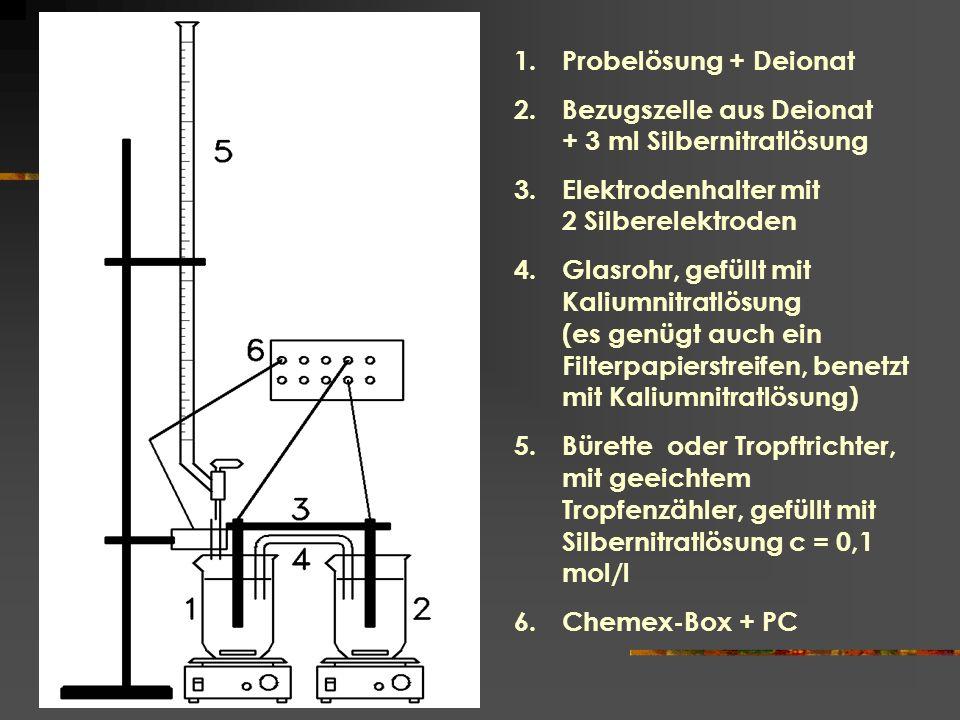 Probelösung + DeionatBezugszelle aus Deionat + 3 ml Silbernitratlösung. Elektrodenhalter mit 2 Silberelektroden.