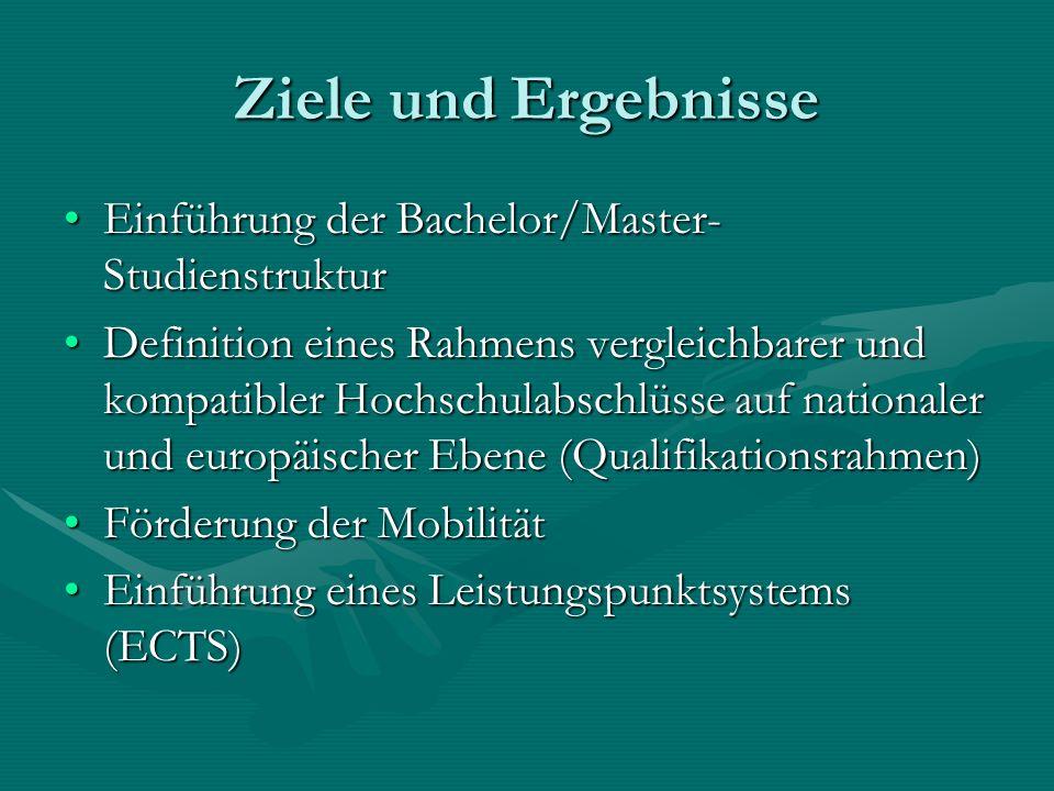 Ziele und Ergebnisse Einführung der Bachelor/Master-Studienstruktur