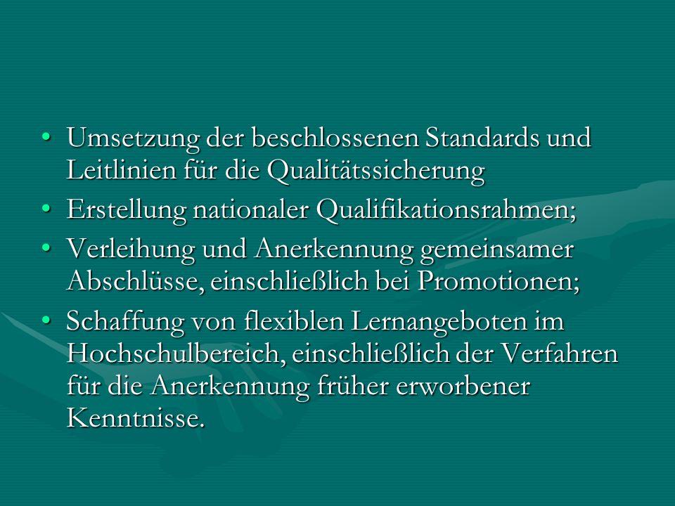 Umsetzung der beschlossenen Standards und Leitlinien für die Qualitätssicherung