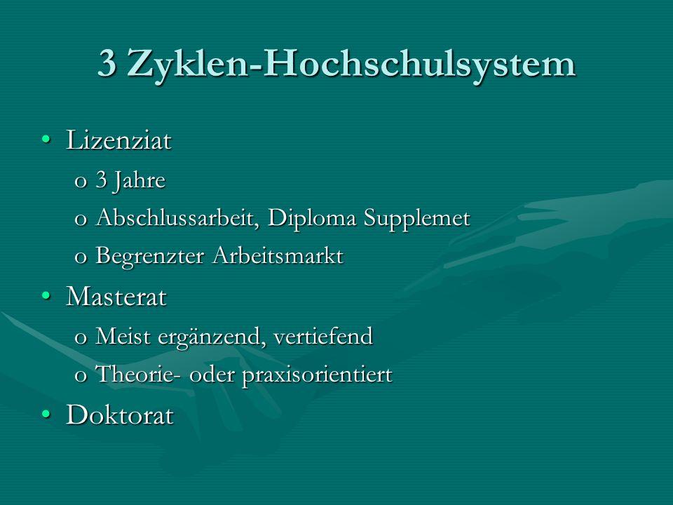 3 Zyklen-Hochschulsystem