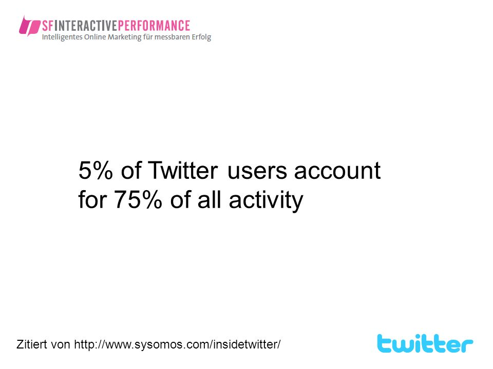 5% of Twitter users account for 75% of all activity