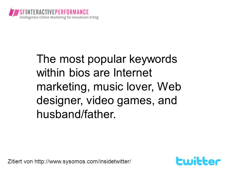 The most popular keywords within bios are Internet marketing, music lover, Web designer, video games, and husband/father.