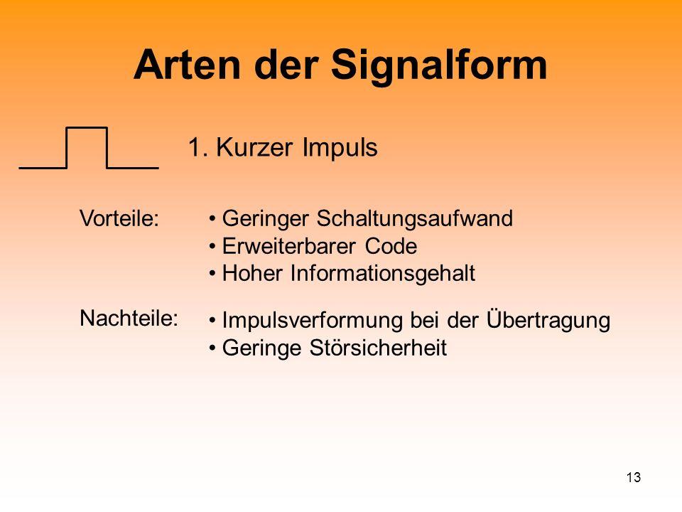Arten der Signalform 1. Kurzer Impuls Vorteile: