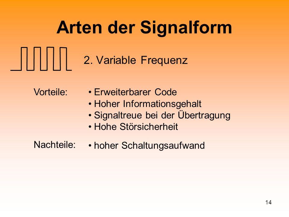 Arten der Signalform 2. Variable Frequenz Vorteile: Erweiterbarer Code