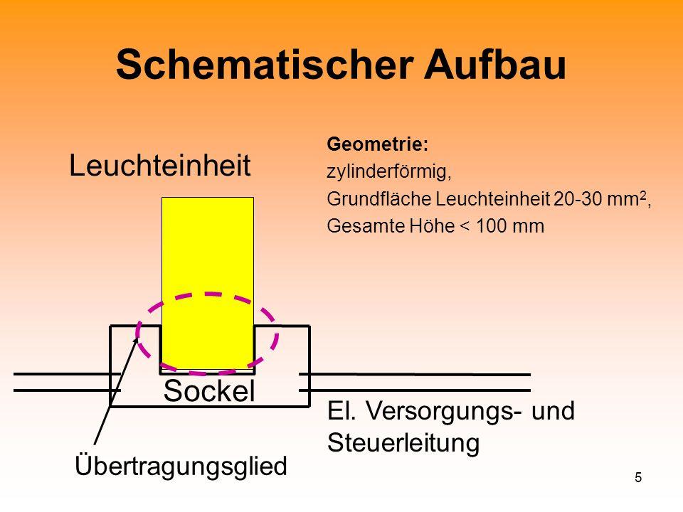 Schematischer Aufbau Leuchteinheit Sockel