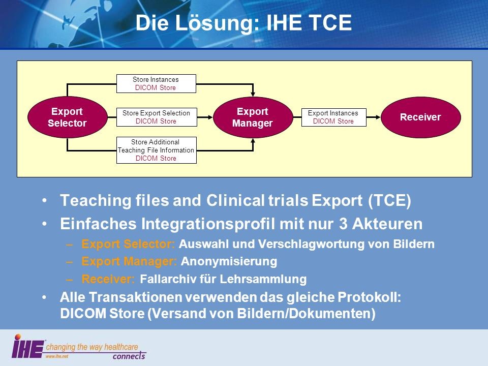 Die Lösung: IHE TCE Teaching files and Clinical trials Export (TCE)