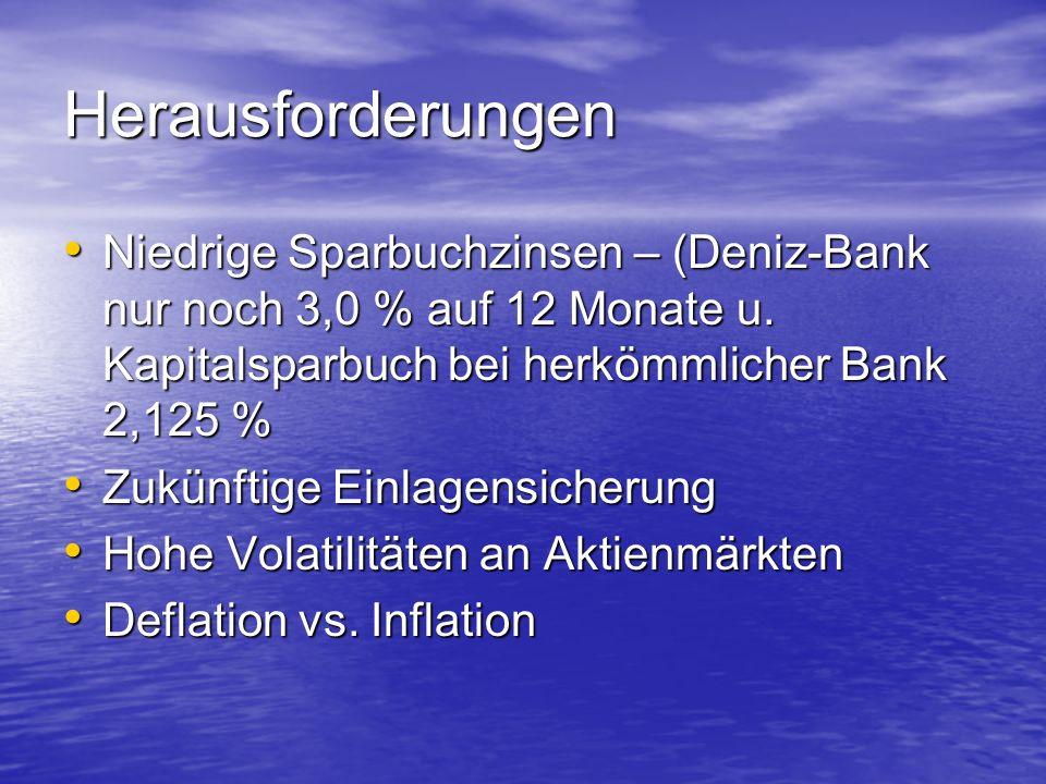 Herausforderungen Niedrige Sparbuchzinsen – (Deniz-Bank nur noch 3,0 % auf 12 Monate u. Kapitalsparbuch bei herkömmlicher Bank 2,125 %