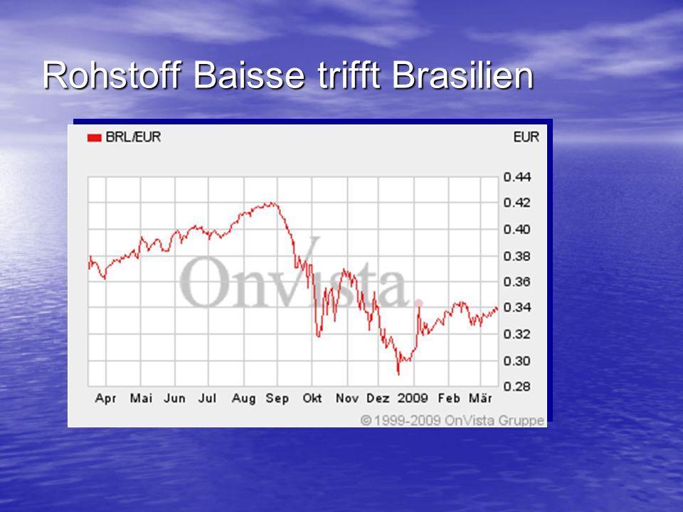 Rohstoff Baisse trifft Brasilien