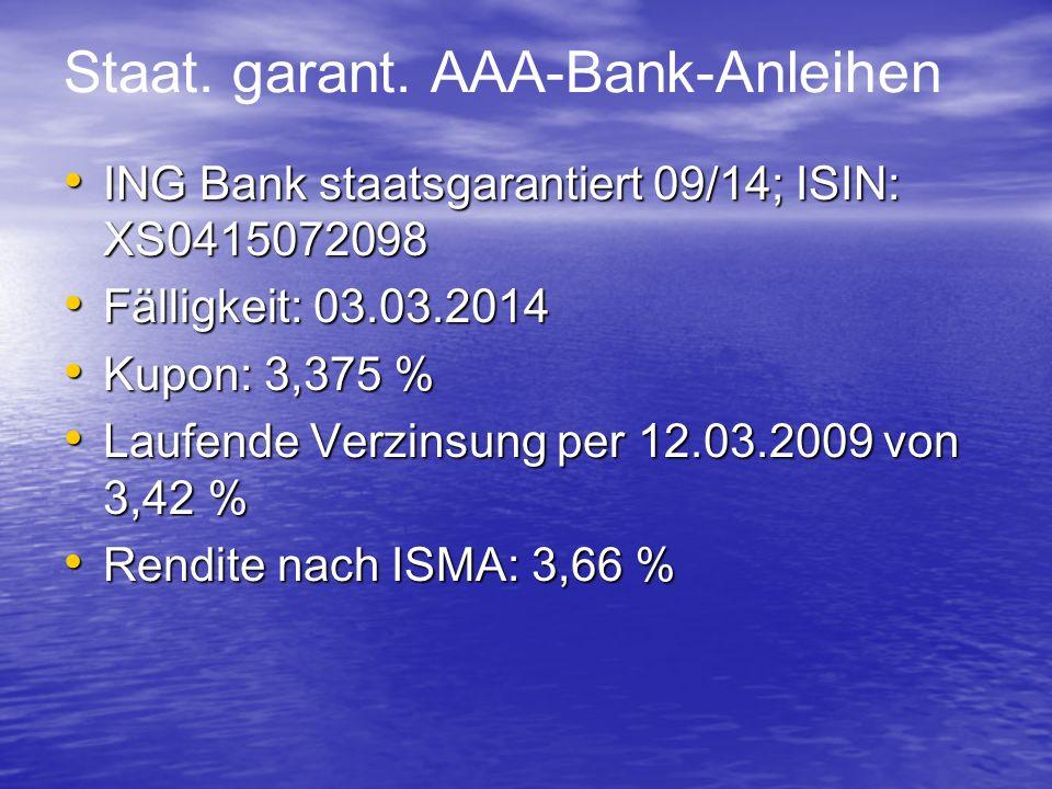 Staat. garant. AAA-Bank-Anleihen
