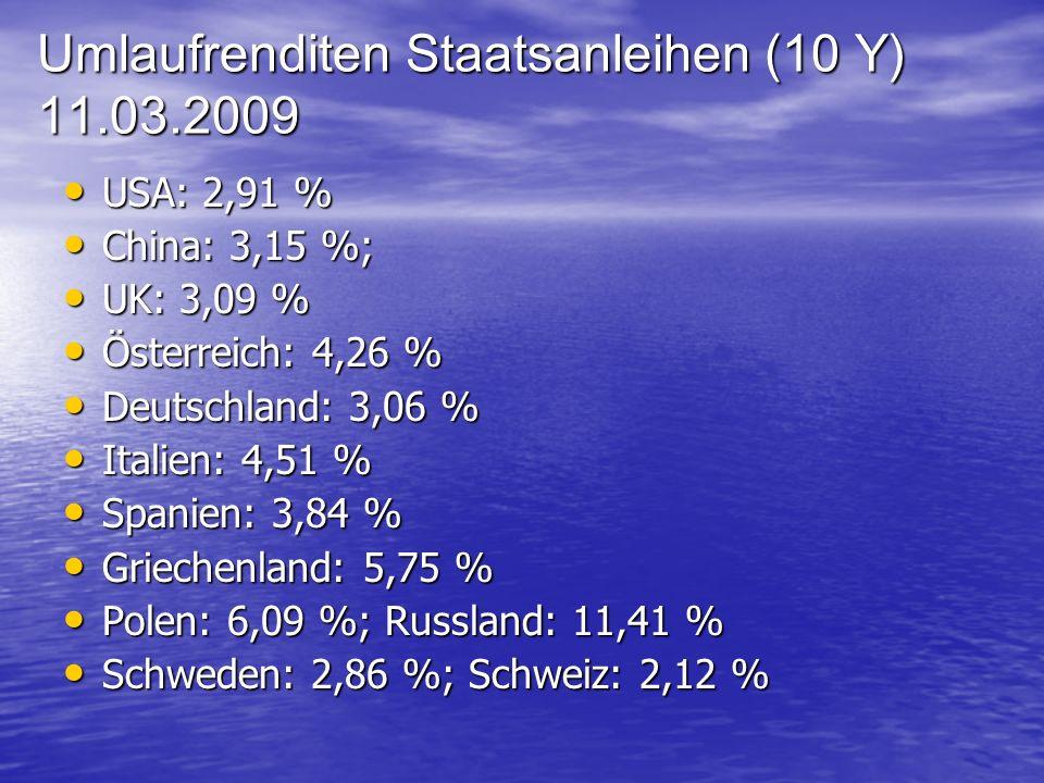 Umlaufrenditen Staatsanleihen (10 Y) 11.03.2009