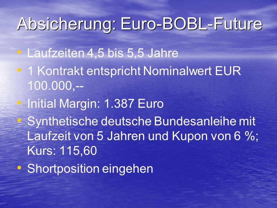 Absicherung: Euro-BOBL-Future