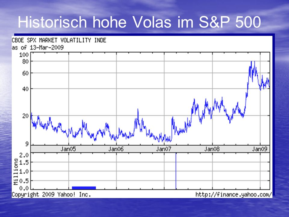 Historisch hohe Volas im S&P 500