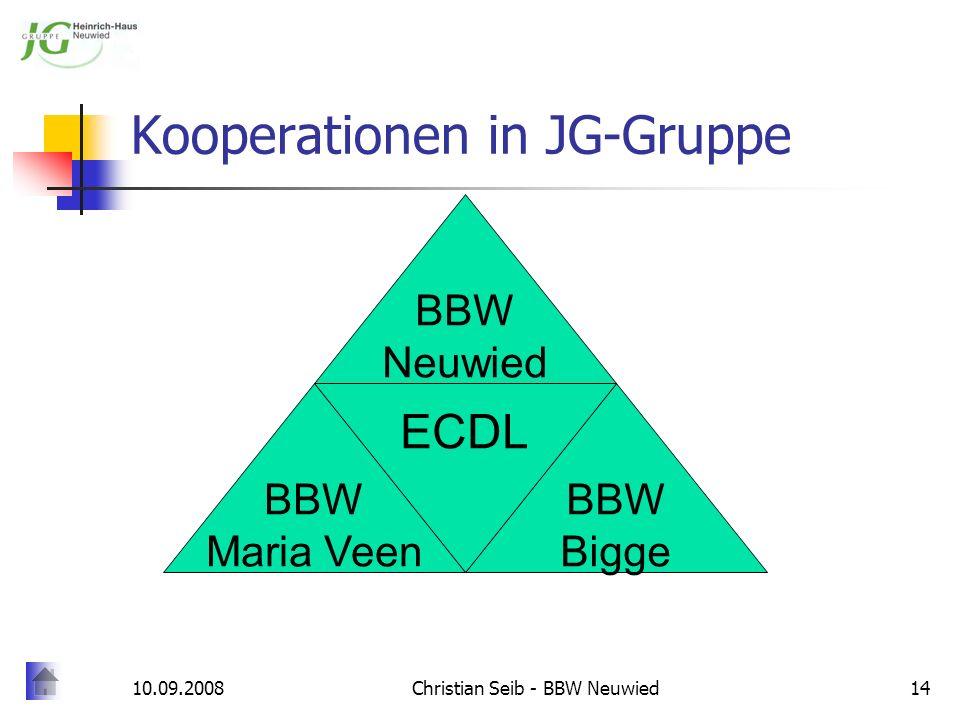 Kooperationen in JG-Gruppe
