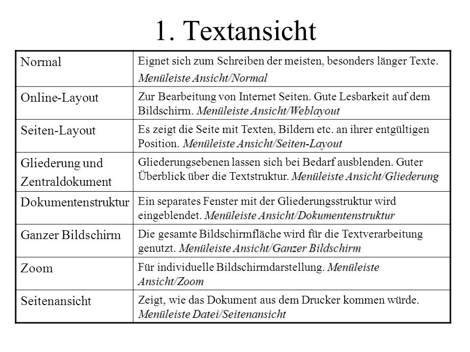 1. Textansicht Normal Online-Layout Seiten-Layout Gliederung und
