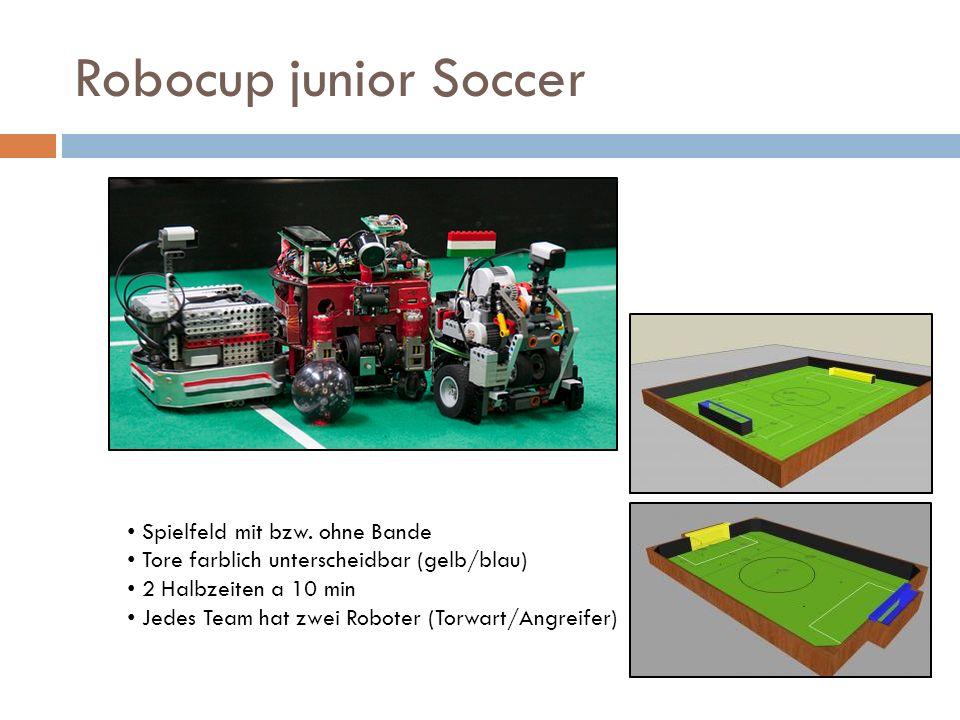 Robocup junior Soccer Spielfeld mit bzw. ohne Bande