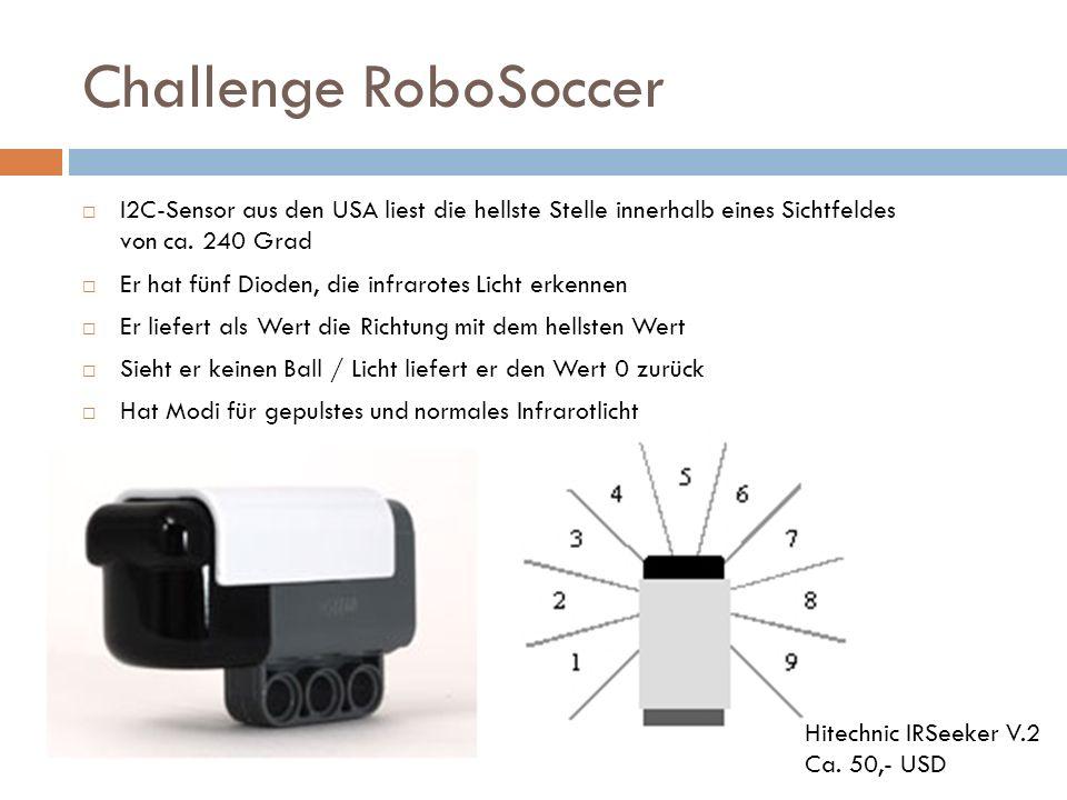 Challenge RoboSoccer I2C-Sensor aus den USA liest die hellste Stelle innerhalb eines Sichtfeldes von ca. 240 Grad.