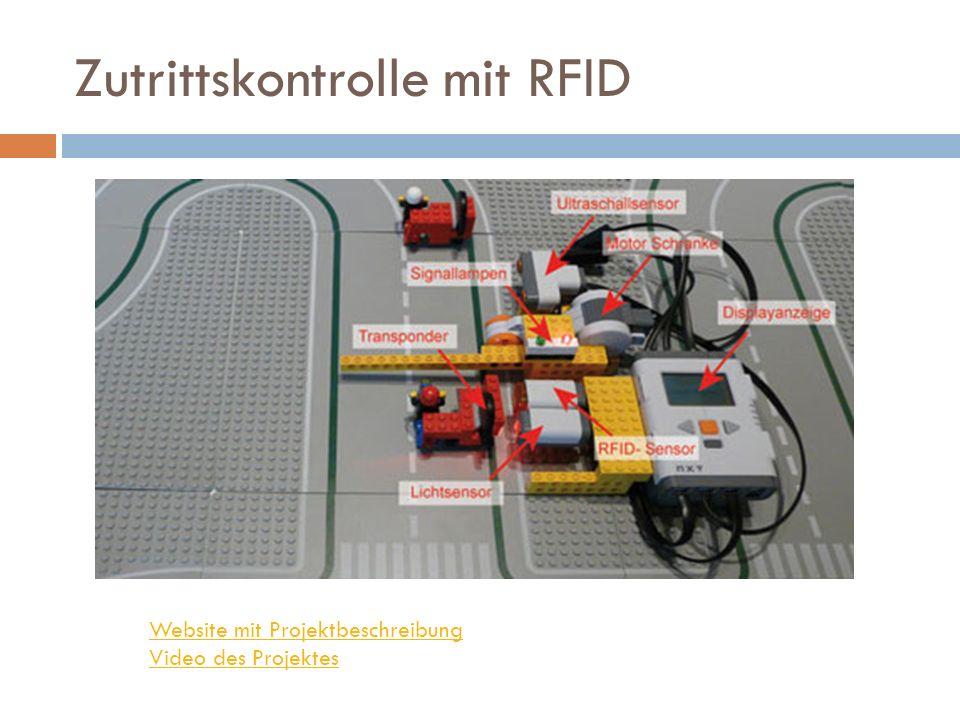 Zutrittskontrolle mit RFID