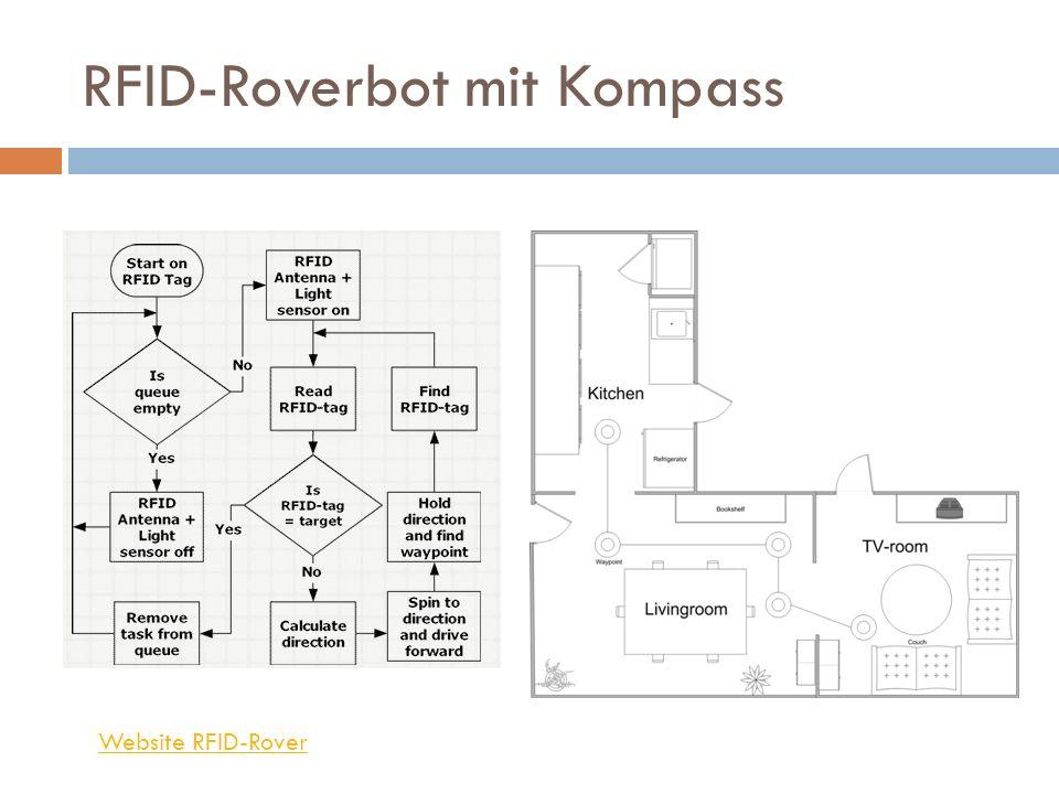 RFID-Roverbot mit Kompass