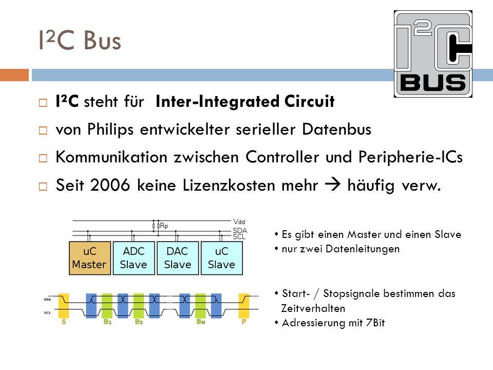 I²C Bus I²C steht für Inter-Integrated Circuit