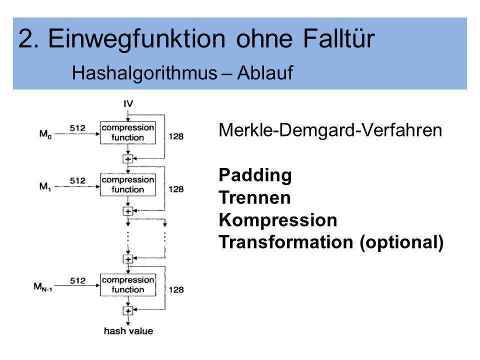 2. Einwegfunktion ohne Falltür Hashalgorithmus – Ablauf