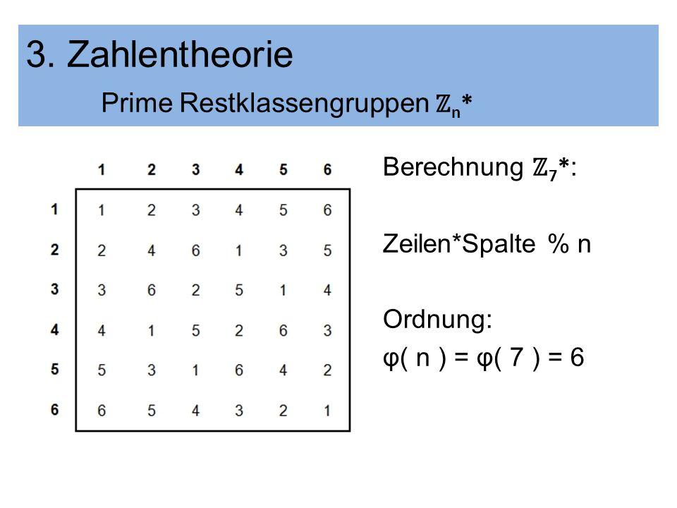 3. Zahlentheorie Prime Restklassengruppen ℤn*