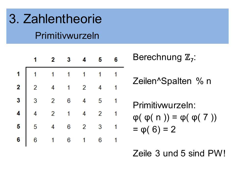 3. Zahlentheorie Primitivwurzeln