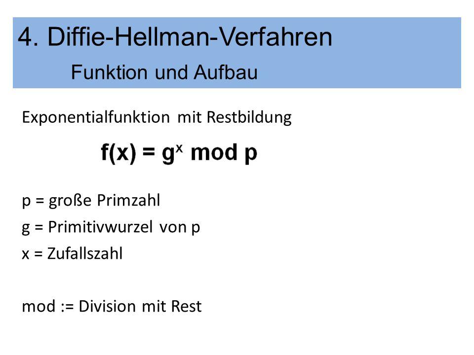 4. Diffie-Hellman-Verfahren Funktion und Aufbau
