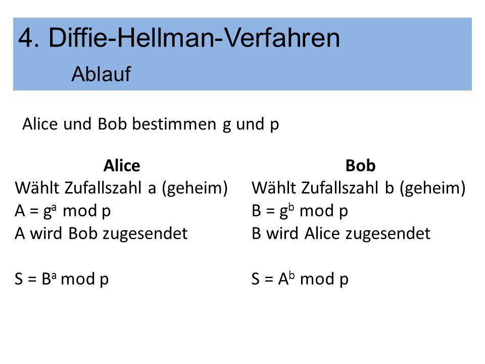 Alice und Bob bestimmen g und p