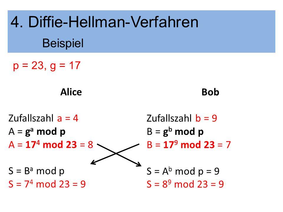4. Diffie-Hellman-Verfahren Beispiel