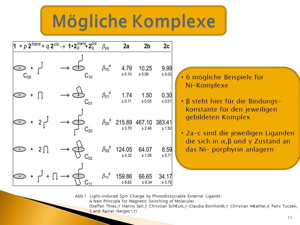 Mögliche Komplexe 6 mögliche Beispiele für Ni-Komplexe