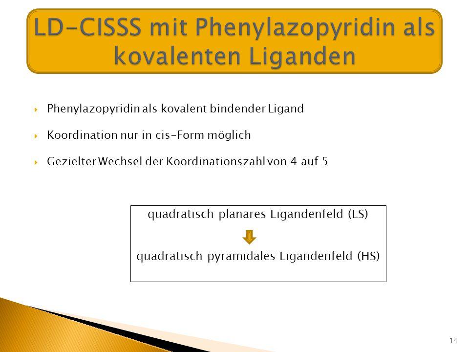LD-CISSS mit Phenylazopyridin als kovalenten Liganden