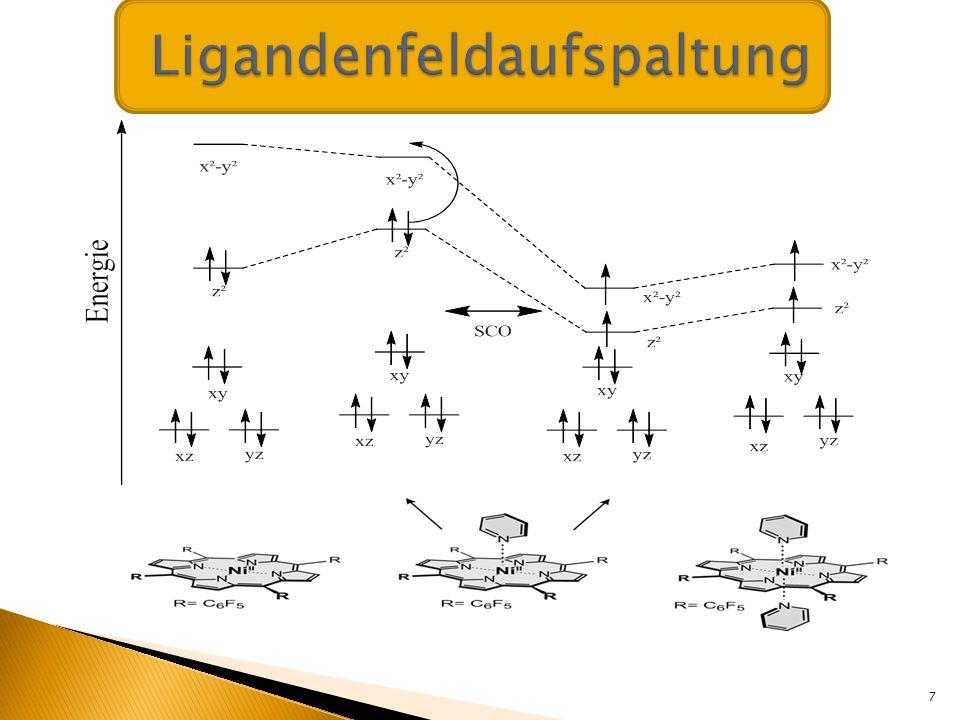 Ligandenfeldaufspaltung