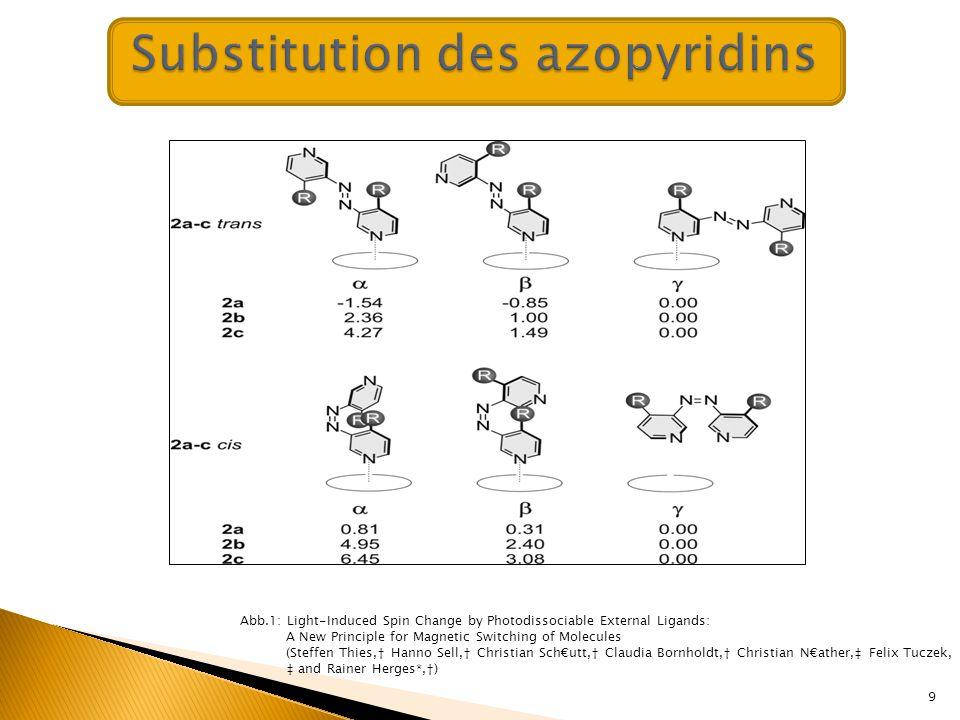 Substitution des azopyridins