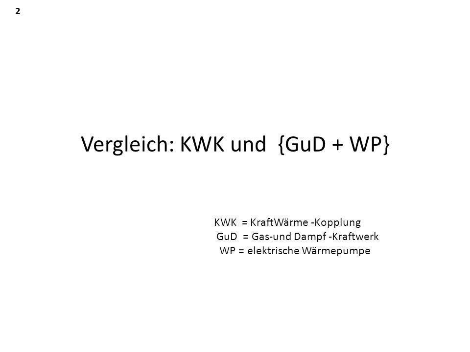 Vergleich: KWK und {GuD + WP}