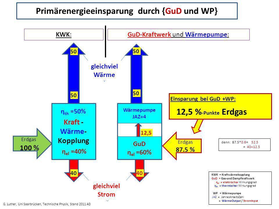 Primärenergieeinsparung durch {GuD und WP}