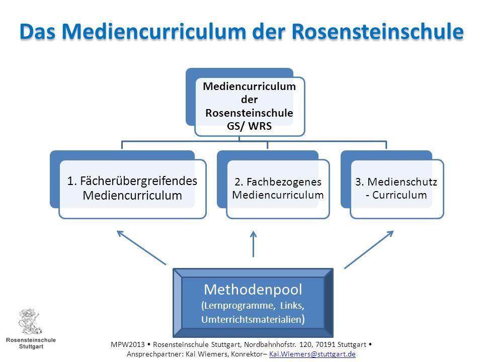 Das Mediencurriculum der Rosensteinschule