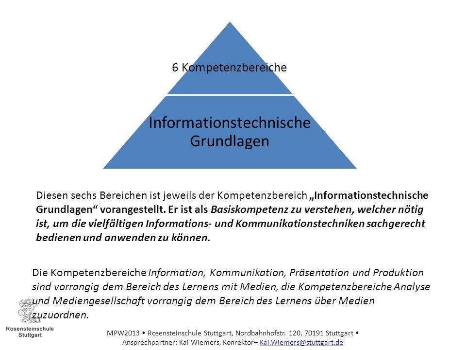 Informationstechnische Grundlagen