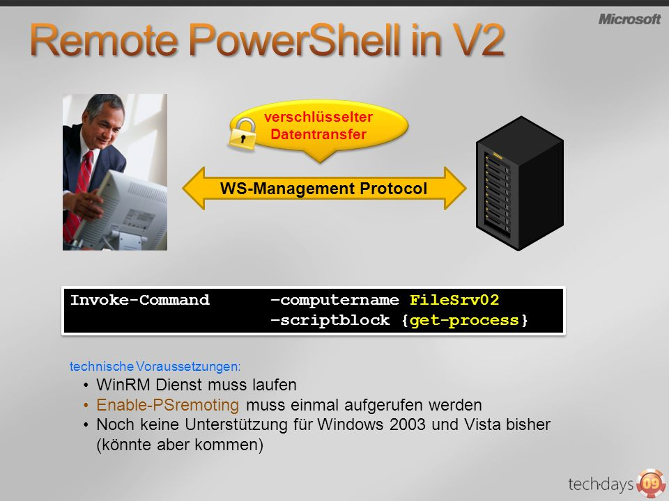 verschlüsselter Datentransfer WS-Management Protocol