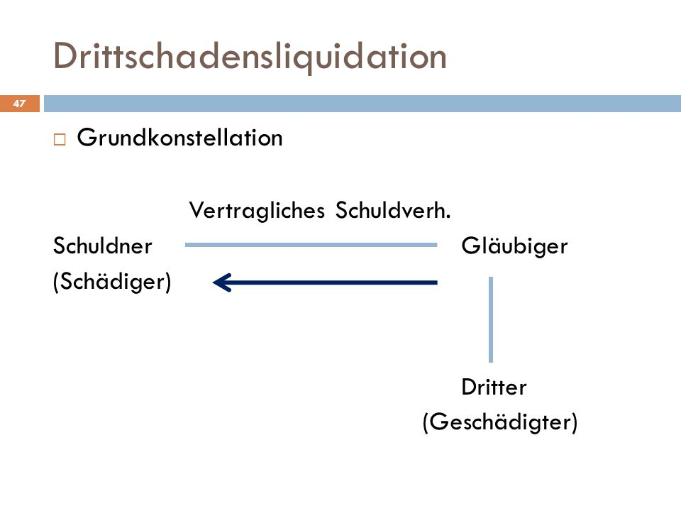 Drittschadensliquidation
