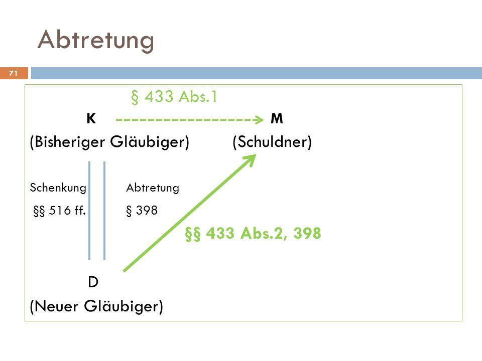 Abtretung § 433 Abs.1 (Bisheriger Gläubiger) (Schuldner)