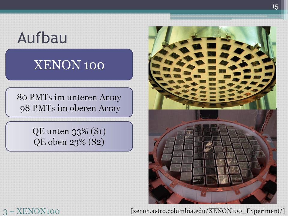 Aufbau XENON 100 80 PMTs im unteren Array 98 PMTs im oberen Array