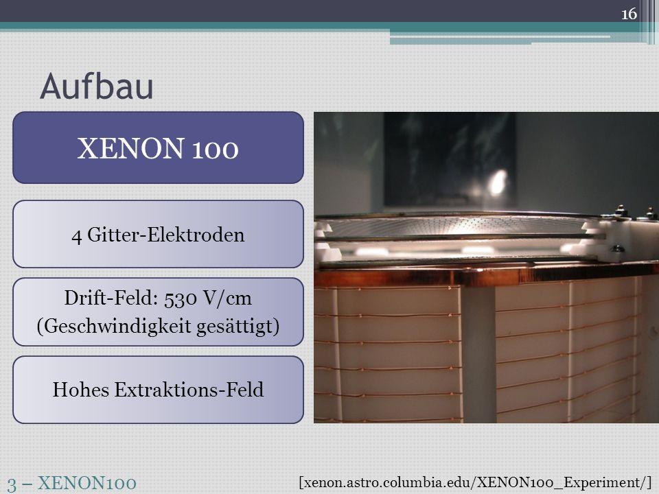 Aufbau XENON 100 4 Gitter-Elektroden Drift-Feld: 530 V/cm