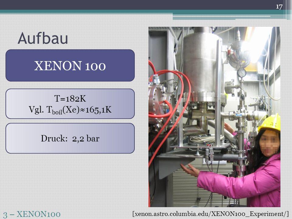 Aufbau XENON 100 T=182K Vgl. Tboil(Xe)≈165,1K Druck: 2,2 bar