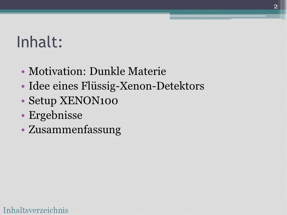Inhalt: Motivation: Dunkle Materie Idee eines Flüssig-Xenon-Detektors