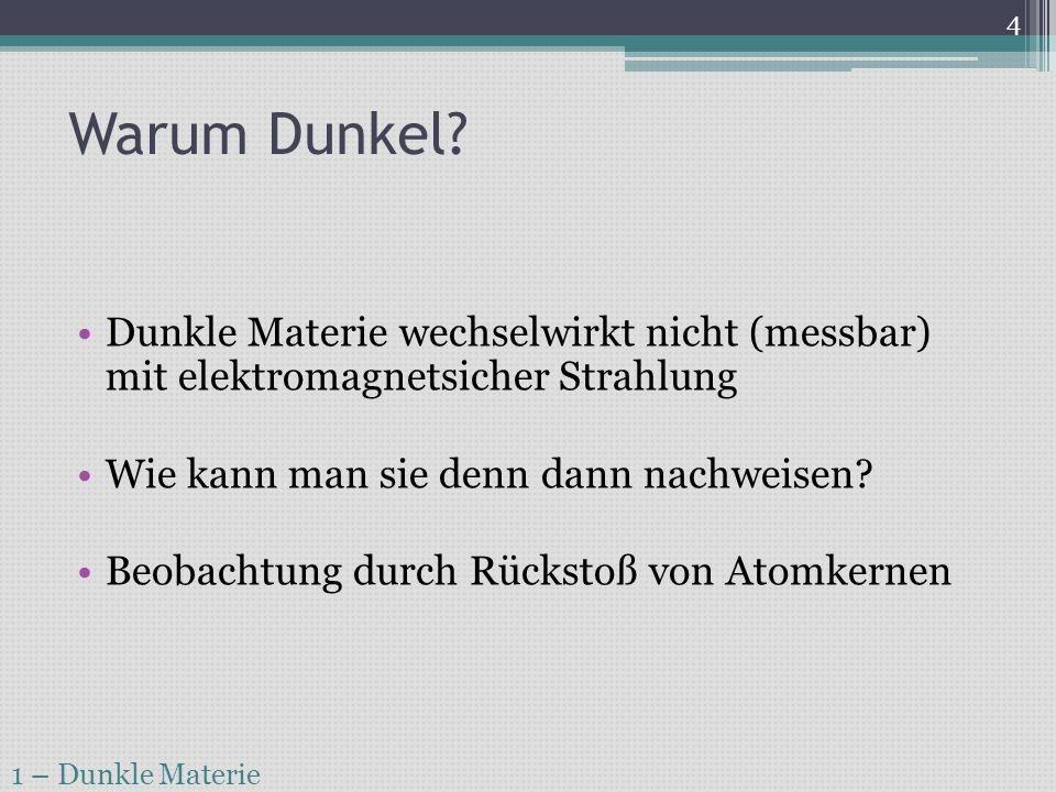 Warum Dunkel Dunkle Materie wechselwirkt nicht (messbar) mit elektromagnetsicher Strahlung. Wie kann man sie denn dann nachweisen
